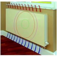 Пірометр інфрачервоний і дистанційне вимірювання температури
