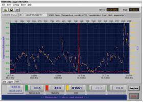 Газоаналізатор з широким діапазоном вимірювання CO2 (0~50 000ppm(0~5%)) MIC-98132F - 1