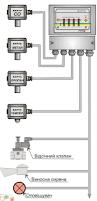 Сигнализаторы газа «ВАРТА 1-03» - 2