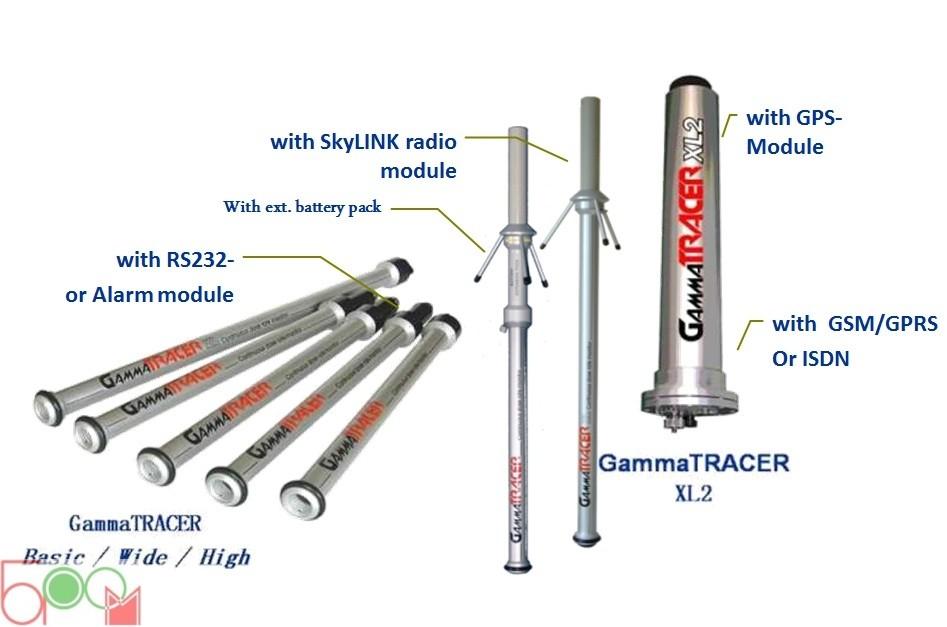 Автономный дозиметр мощности дозы гамма-излучения GammaTRACER (ААСКРО) - 1