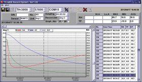 Термогигрометр-логгер с подключением до ПК RIXEN TH-3800 kit - 2