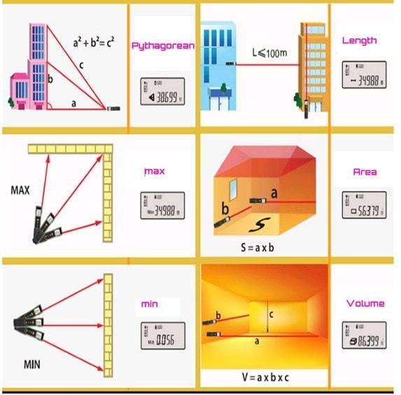 Далекомір лазерний BR-40 BROM (рулетка 40 метрів) - 6